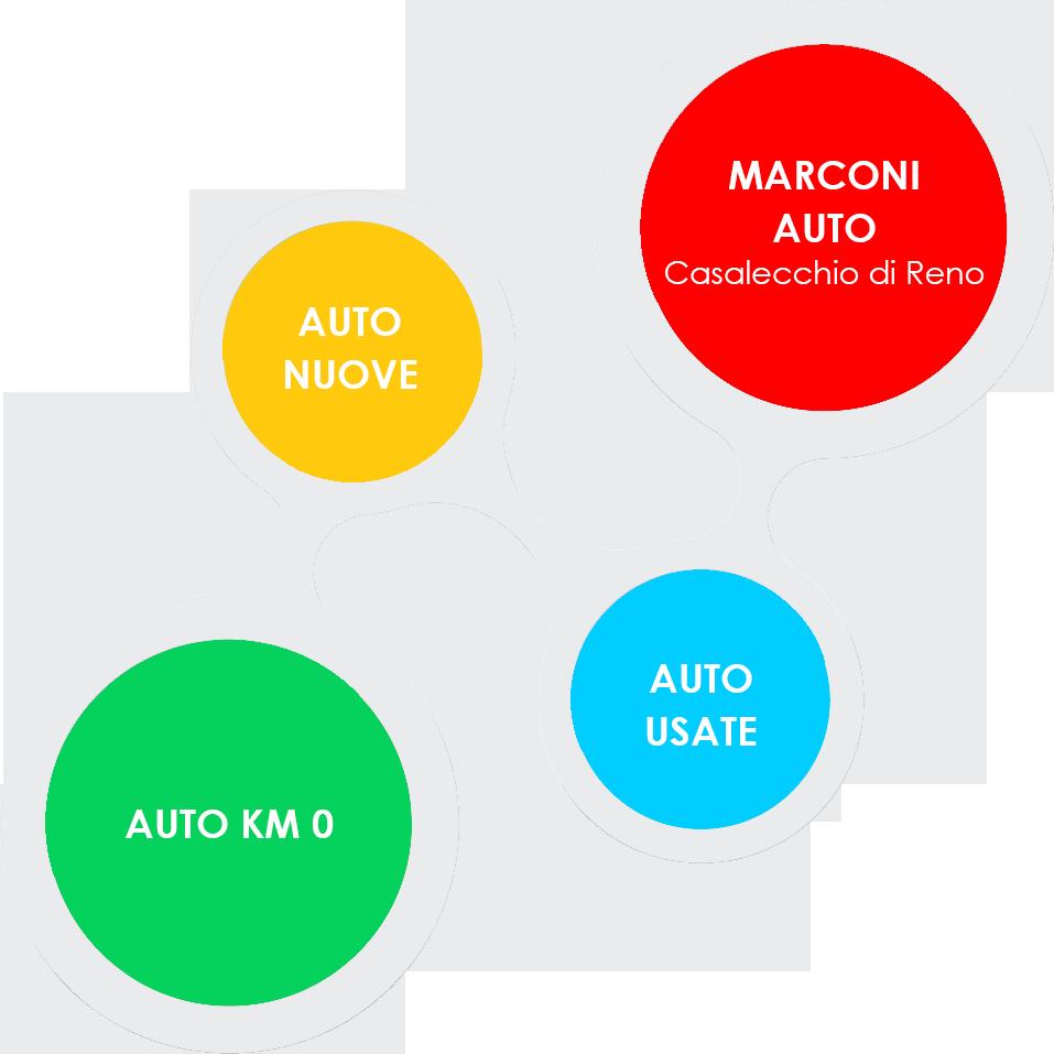marconi-auto-servizi